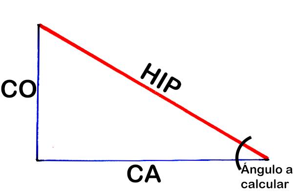 Calcular grados de un ángulo rectángulo