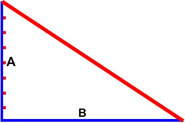 Como calcular altura de escalones