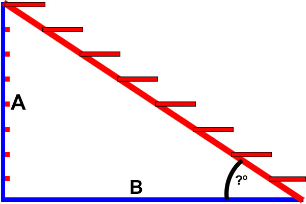 Calcular grados de escalera