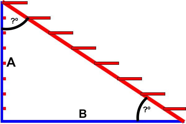 Como calcular grados de una escalera