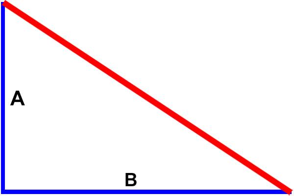 Lados de un ángulo rectángulo